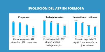 06-ATP en Fsa.png