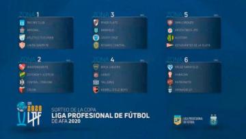 Foto- Grupos de la Liga Profesional tras el sorteo.jpg