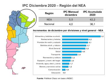 IPC NEA Diciembre2020 (9).PNG