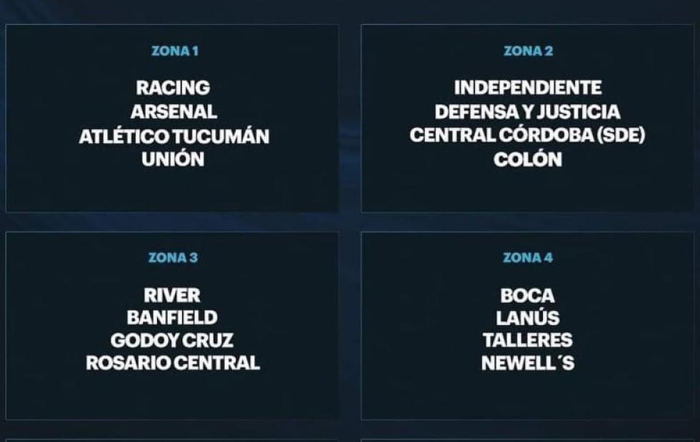 El nuevo torneo del fútbol argentino tuvo su sorteo en el predio de Ezeiza