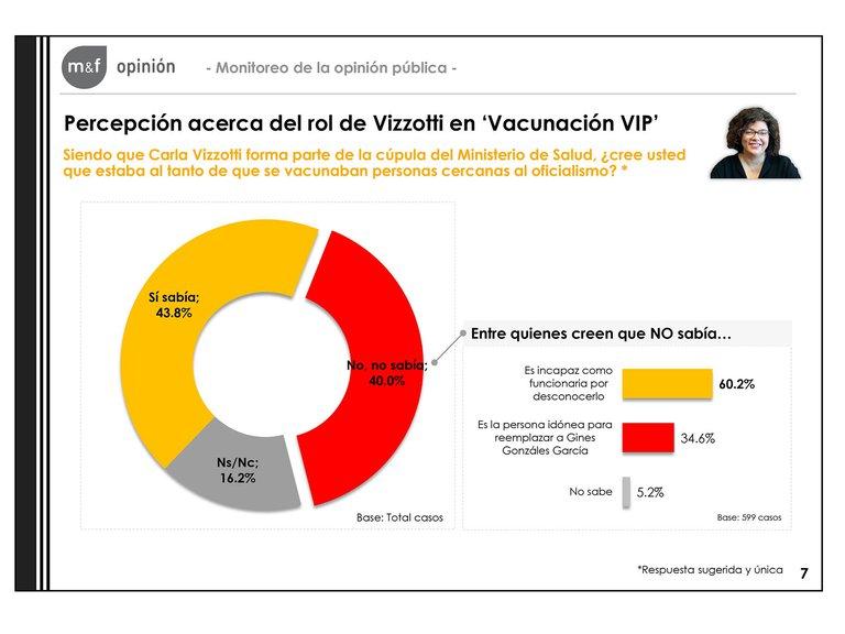 VACUNASVIPencuesta5.jpg